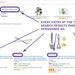Annoncez sur Amazon: comment utiliser Amazon PPC