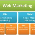SEO, SEM, SEA, SMO, pratiques de positionnement Web