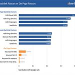 SEO et Google Analytics, un week-end pour en savoir plus