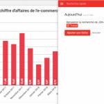 Social Media Marketing: le nombre de conversations en ligne