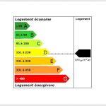 Types de construction pouvant etre sujette a un diagnostic énergétique