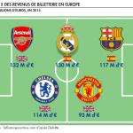 Le meilleur club de football pour jeunes d'Europe Nous avons le secteur Inter