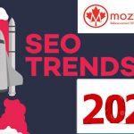Le statut des blogs et les tendances des blogs en 2020