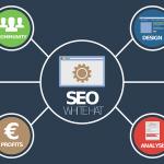 Analyse SEO de site Web: Pourquoi mon site ne fonctionne-t-il pas bien?