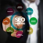 Croissance des affaires en ligne: les services du consultant SEO Roberto Serra
